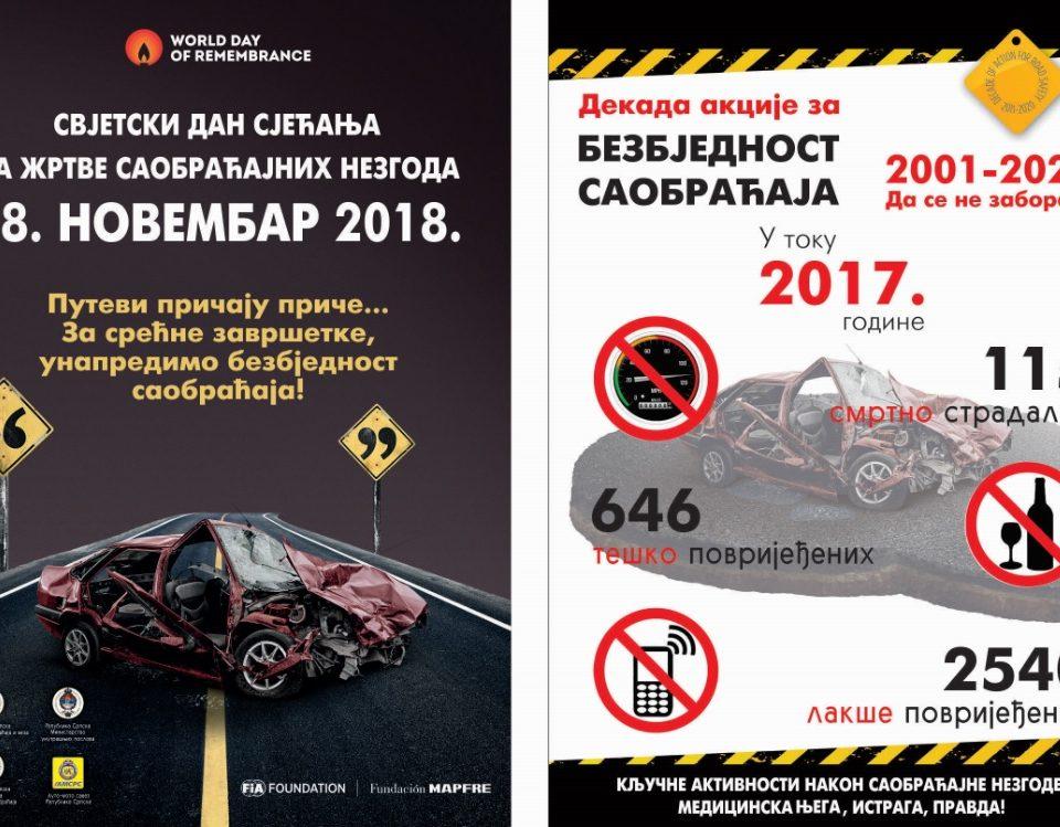 Zrtve-saobracajnih-nezgoda
